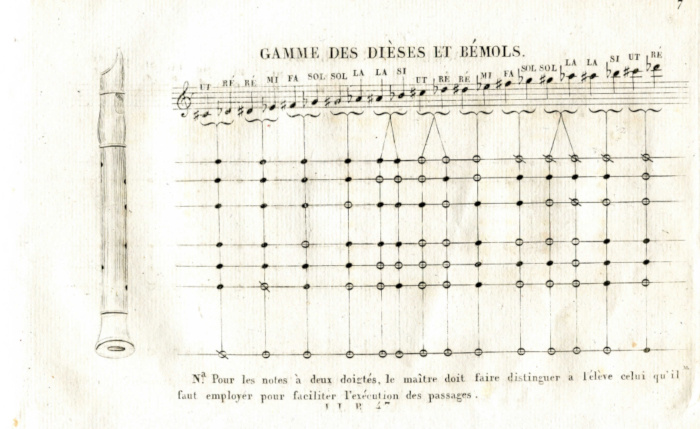a second page from Viguier-Saunière's method